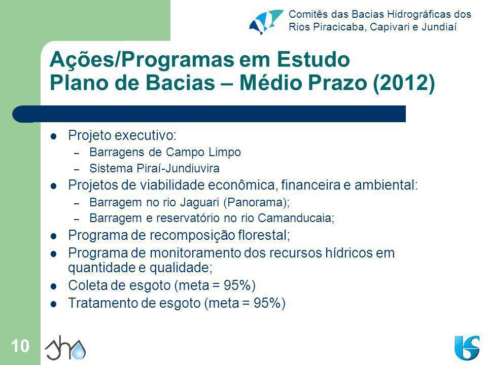Comitês das Bacias Hidrográficas dos Rios Piracicaba, Capivari e Jundiaí 10 Ações/Programas em Estudo Plano de Bacias – Médio Prazo (2012) Projeto exe
