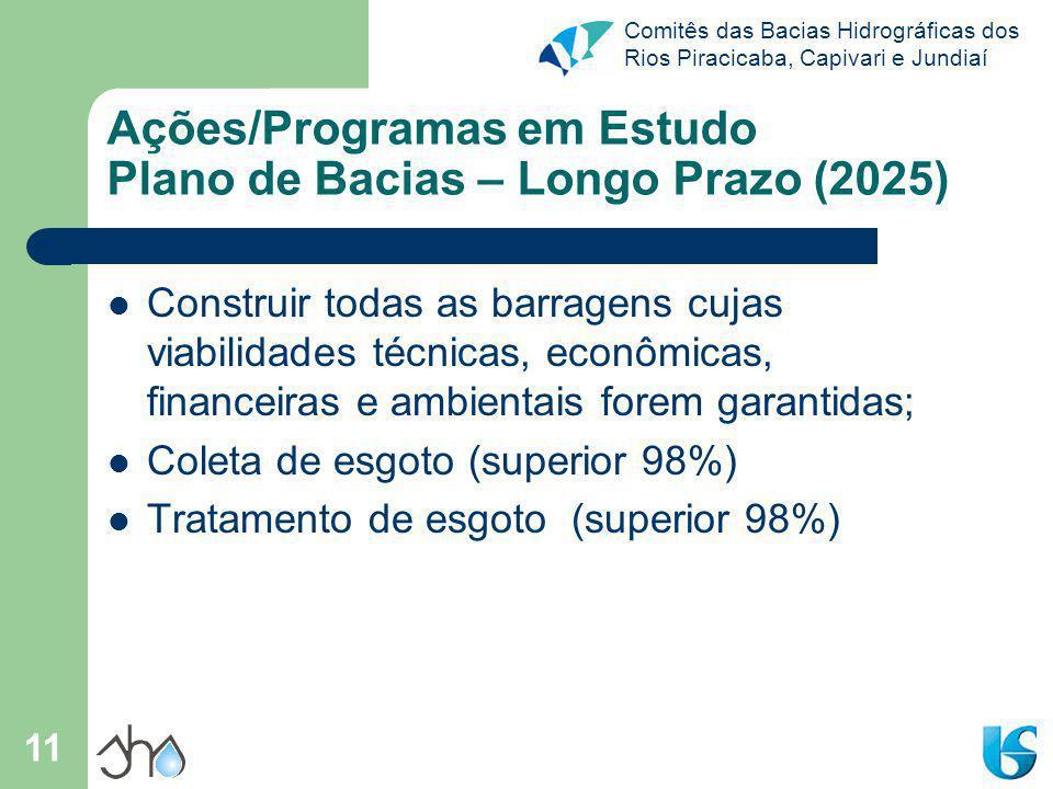 Comitês das Bacias Hidrográficas dos Rios Piracicaba, Capivari e Jundiaí 11 Ações/Programas em Estudo Plano de Bacias – Longo Prazo (2025) Construir t