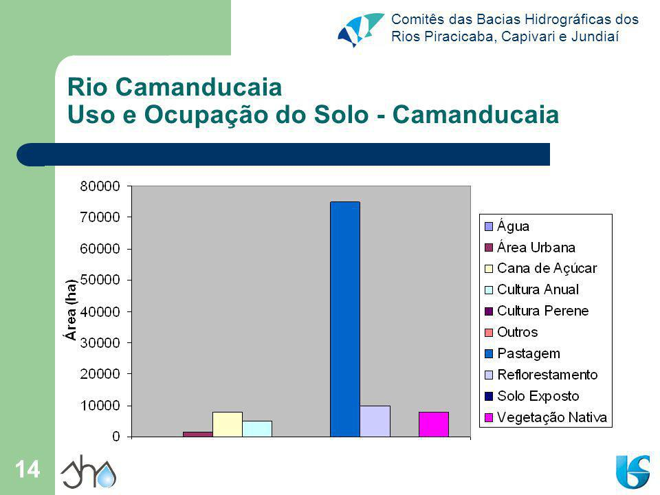Comitês das Bacias Hidrográficas dos Rios Piracicaba, Capivari e Jundiaí 14 Rio Camanducaia Uso e Ocupação do Solo - Camanducaia