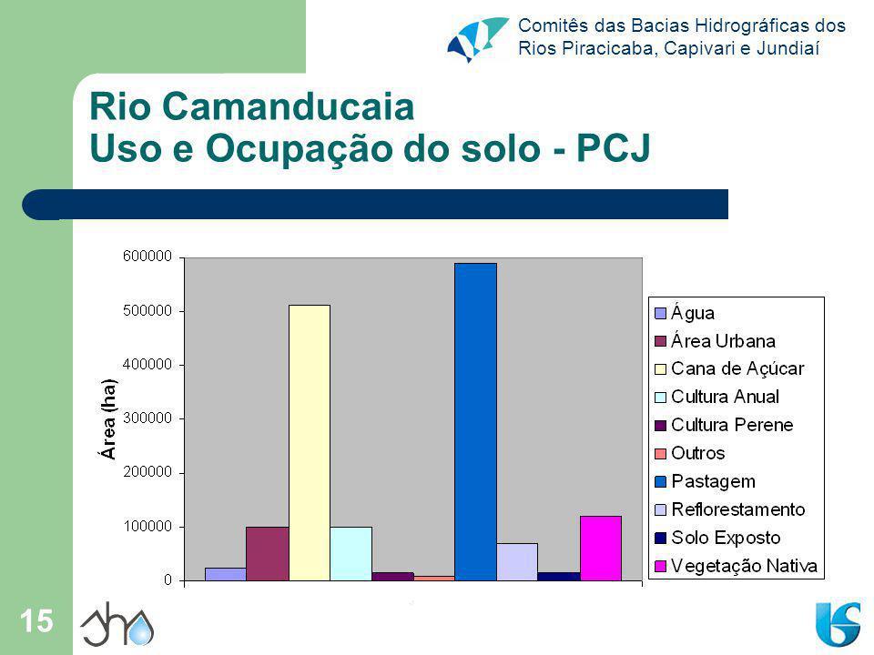 Comitês das Bacias Hidrográficas dos Rios Piracicaba, Capivari e Jundiaí 15 Rio Camanducaia Uso e Ocupação do solo - PCJ