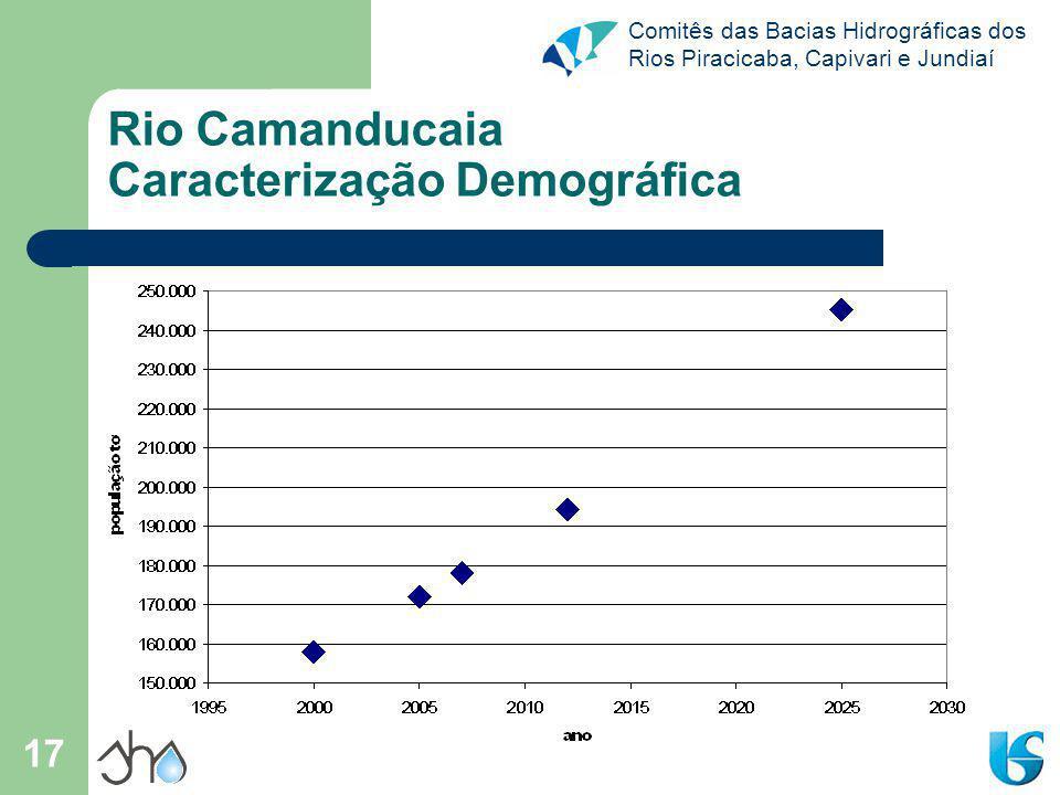 Comitês das Bacias Hidrográficas dos Rios Piracicaba, Capivari e Jundiaí 17 Rio Camanducaia Caracterização Demográfica
