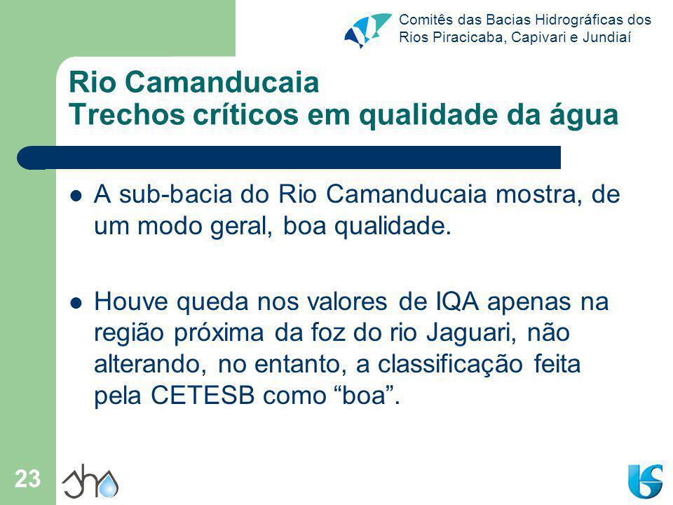 Comitês das Bacias Hidrográficas dos Rios Piracicaba, Capivari e Jundiaí 23 Rio Camanducaia Trechos críticos em qualidade da água A sub-bacia do Rio C