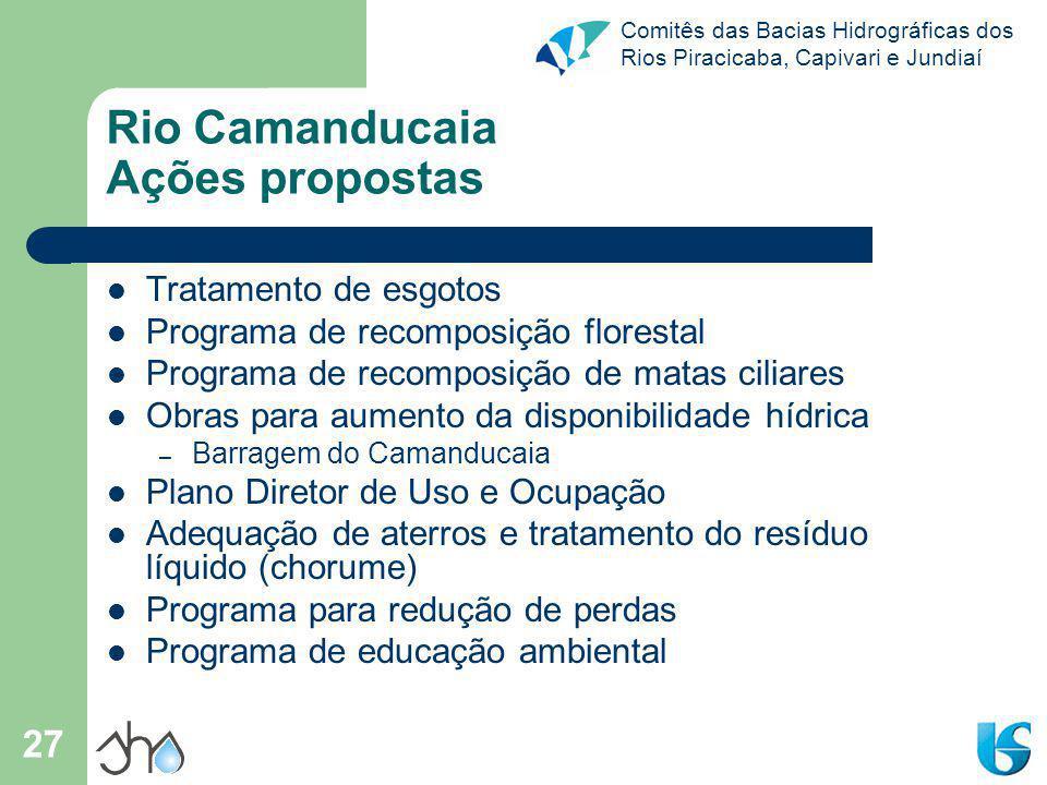 Comitês das Bacias Hidrográficas dos Rios Piracicaba, Capivari e Jundiaí 27 Rio Camanducaia Ações propostas Tratamento de esgotos Programa de recompos