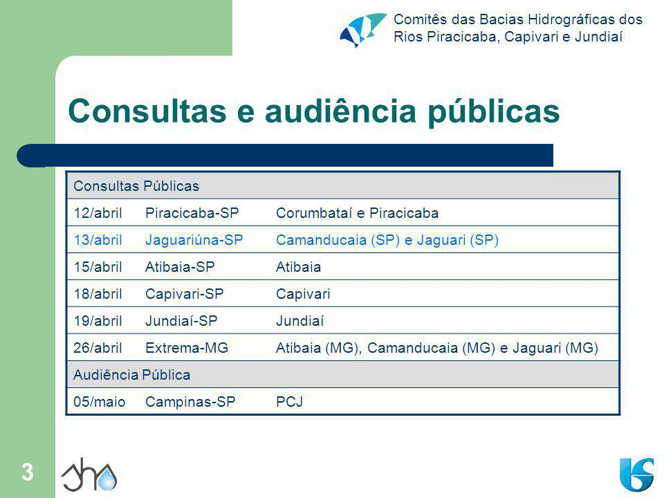 Comitês das Bacias Hidrográficas dos Rios Piracicaba, Capivari e Jundiaí 3 Consultas e audiência públicas Consultas Públicas 12/abrilPiracicaba-SPCoru