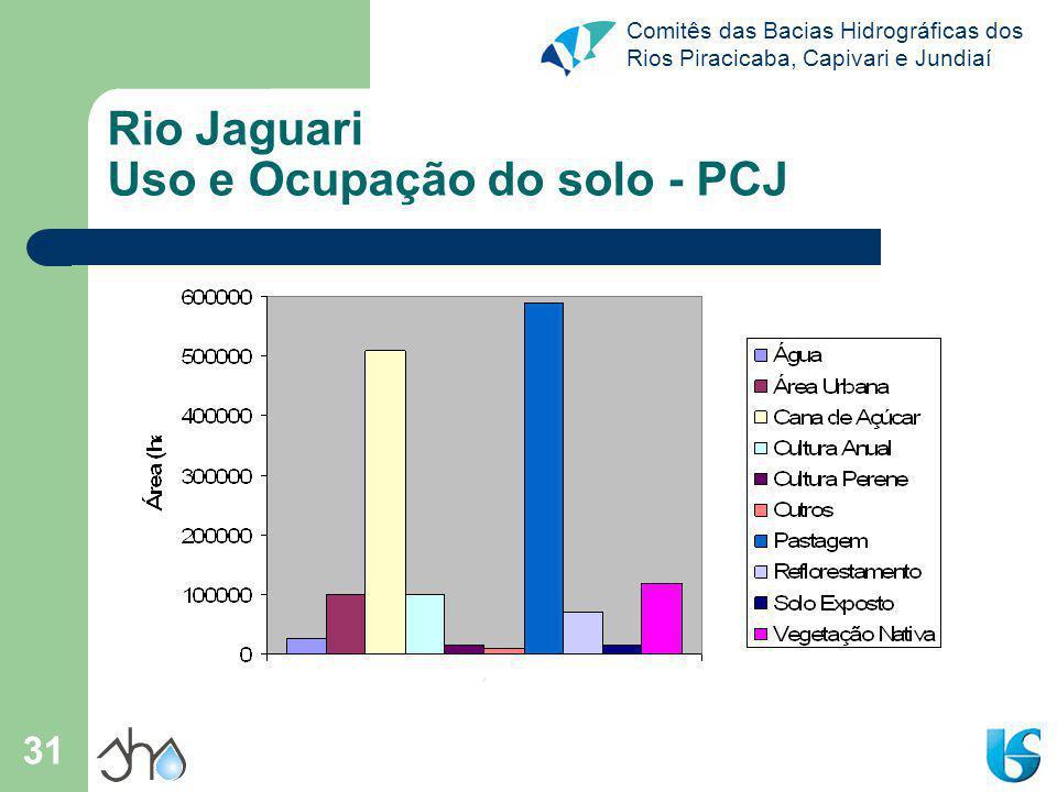 Comitês das Bacias Hidrográficas dos Rios Piracicaba, Capivari e Jundiaí 31 Rio Jaguari Uso e Ocupação do solo - PCJ