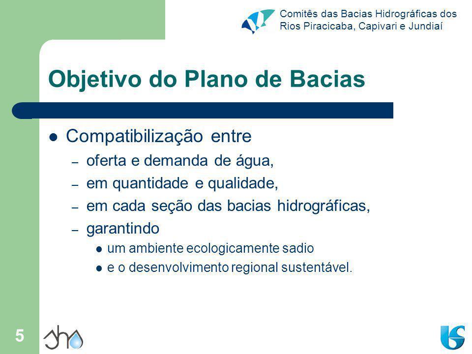 Comitês das Bacias Hidrográficas dos Rios Piracicaba, Capivari e Jundiaí 5 Objetivo do Plano de Bacias Compatibilização entre – oferta e demanda de ág