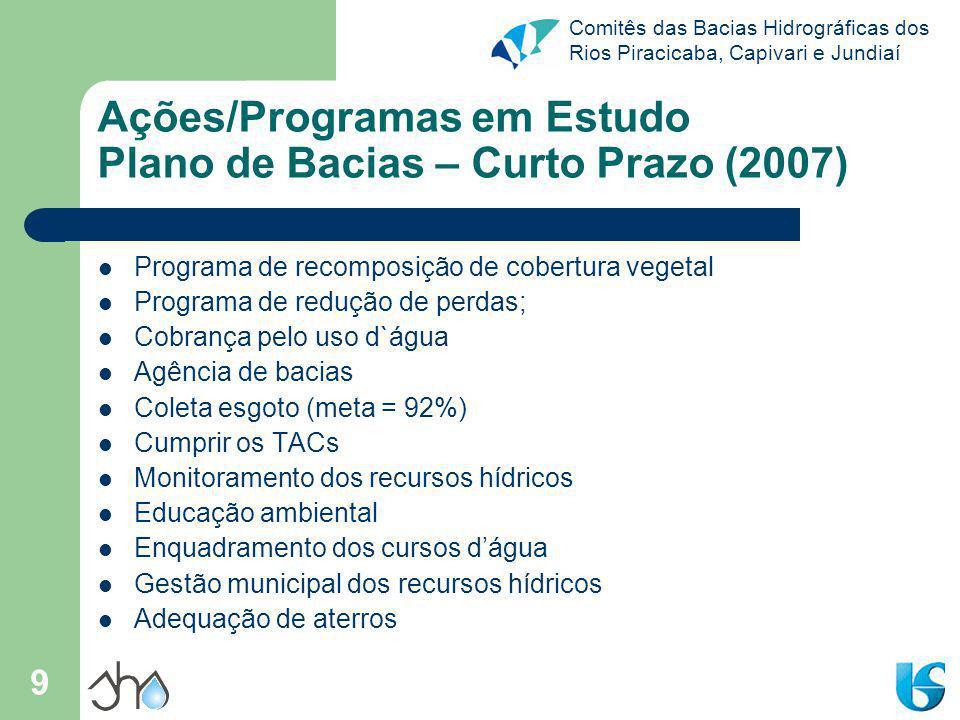 Comitês das Bacias Hidrográficas dos Rios Piracicaba, Capivari e Jundiaí 9 Ações/Programas em Estudo Plano de Bacias – Curto Prazo (2007) Programa de