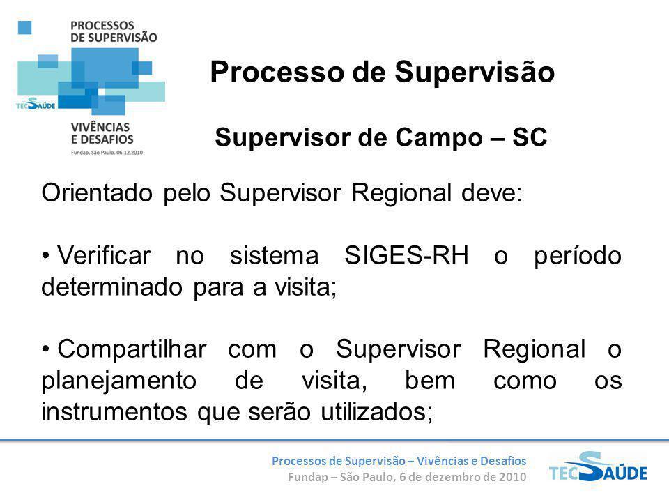 Processos de Supervisão – Vivências e Desafios Fundap – São Paulo, 6 de dezembro de 2010 Orientado pelo Supervisor Regional deve: Verificar no sistema
