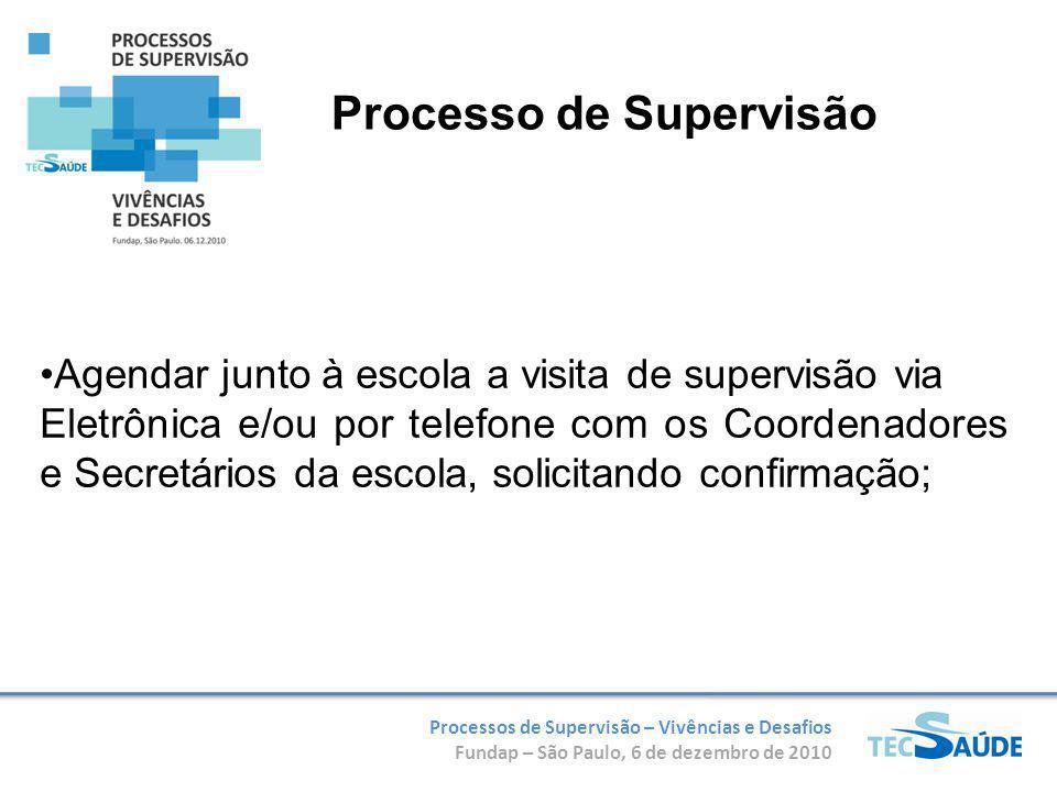 Processos de Supervisão – Vivências e Desafios Fundap – São Paulo, 6 de dezembro de 2010 Agendar junto à escola a visita de supervisão via Eletrônica