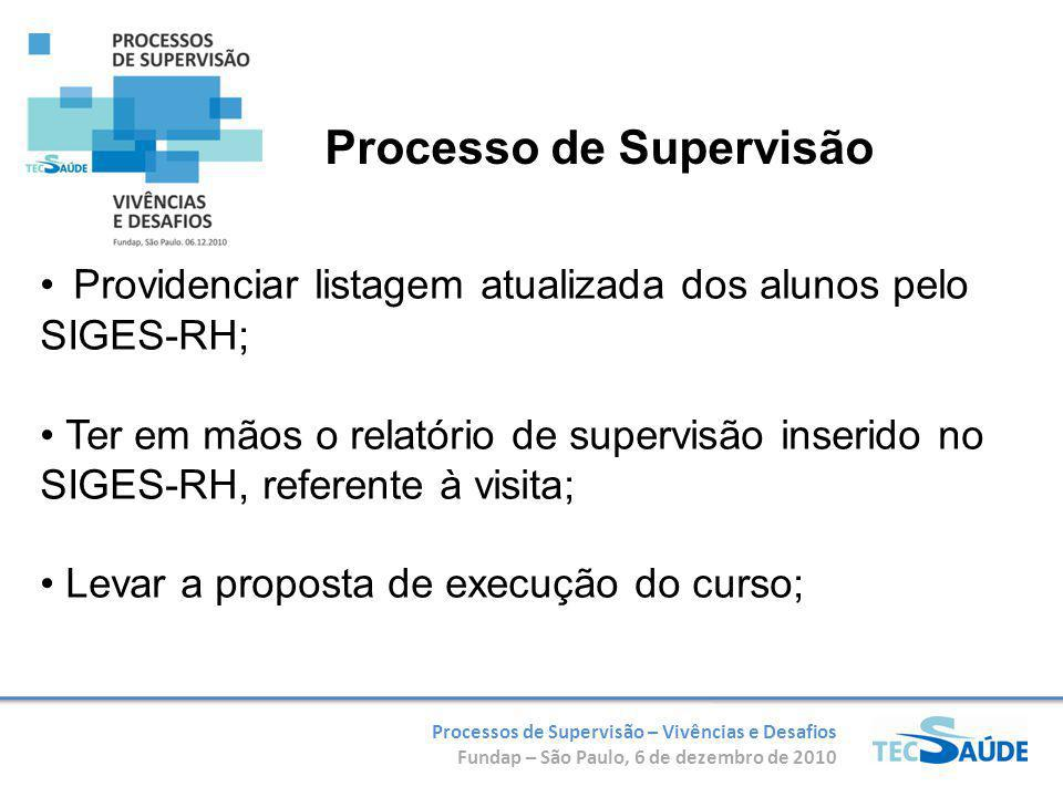 Processos de Supervisão – Vivências e Desafios Fundap – São Paulo, 6 de dezembro de 2010 Providenciar listagem atualizada dos alunos pelo SIGES-RH; Ter em mãos o relatório de supervisão inserido no SIGES-RH, referente à visita; Levar a proposta de execução do curso; Processo de Supervisão