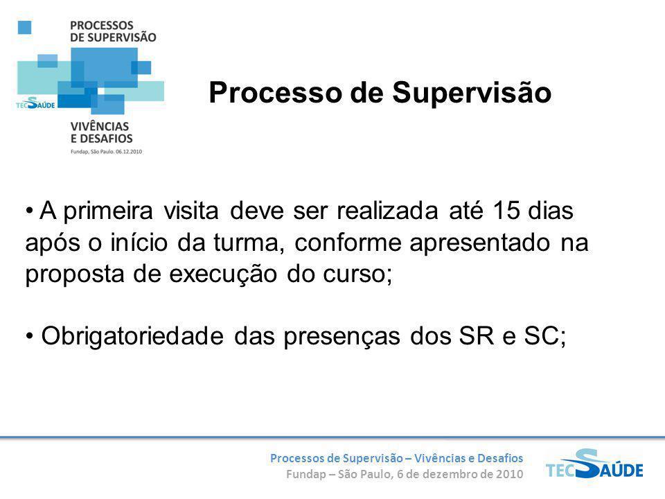 Processos de Supervisão – Vivências e Desafios Fundap – São Paulo, 6 de dezembro de 2010 A primeira visita deve ser realizada até 15 dias após o início da turma, conforme apresentado na proposta de execução do curso; Obrigatoriedade das presenças dos SR e SC; Processo de Supervisão