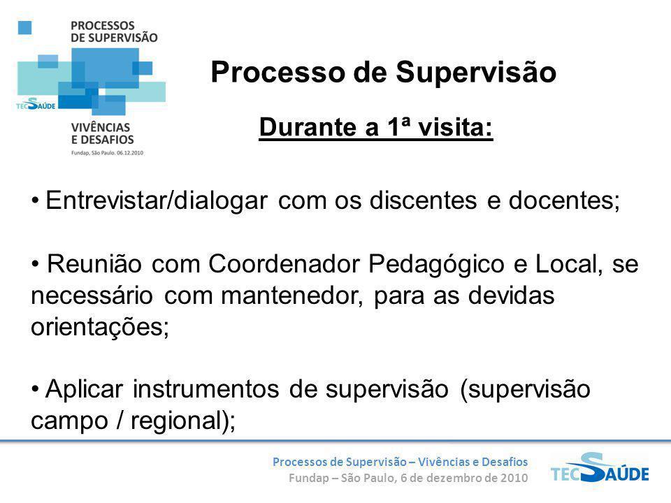 Processos de Supervisão – Vivências e Desafios Fundap – São Paulo, 6 de dezembro de 2010 Entrevistar/dialogar com os discentes e docentes; Reunião com