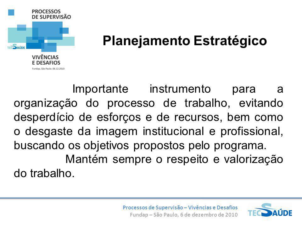 Processos de Supervisão – Vivências e Desafios Fundap – São Paulo, 6 de dezembro de 2010 Importante instrumento para a organização do processo de trab