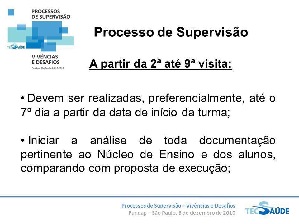Processos de Supervisão – Vivências e Desafios Fundap – São Paulo, 6 de dezembro de 2010 Devem ser realizadas, preferencialmente, até o 7º dia a parti