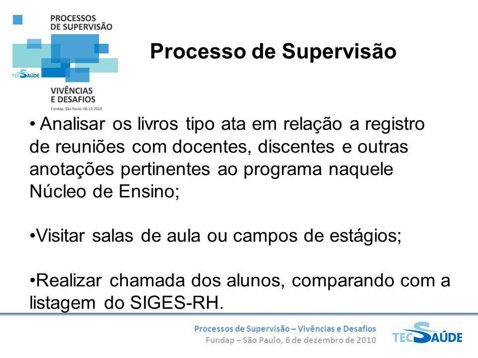 Processos de Supervisão – Vivências e Desafios Fundap – São Paulo, 6 de dezembro de 2010 Analisar os livros tipo ata em relação a registro de reuniões