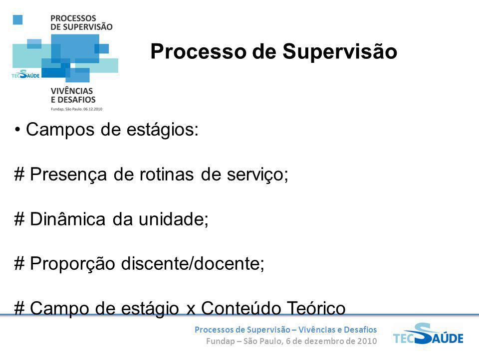 Processos de Supervisão – Vivências e Desafios Fundap – São Paulo, 6 de dezembro de 2010 Campos de estágios: # Presença de rotinas de serviço; # Dinâm