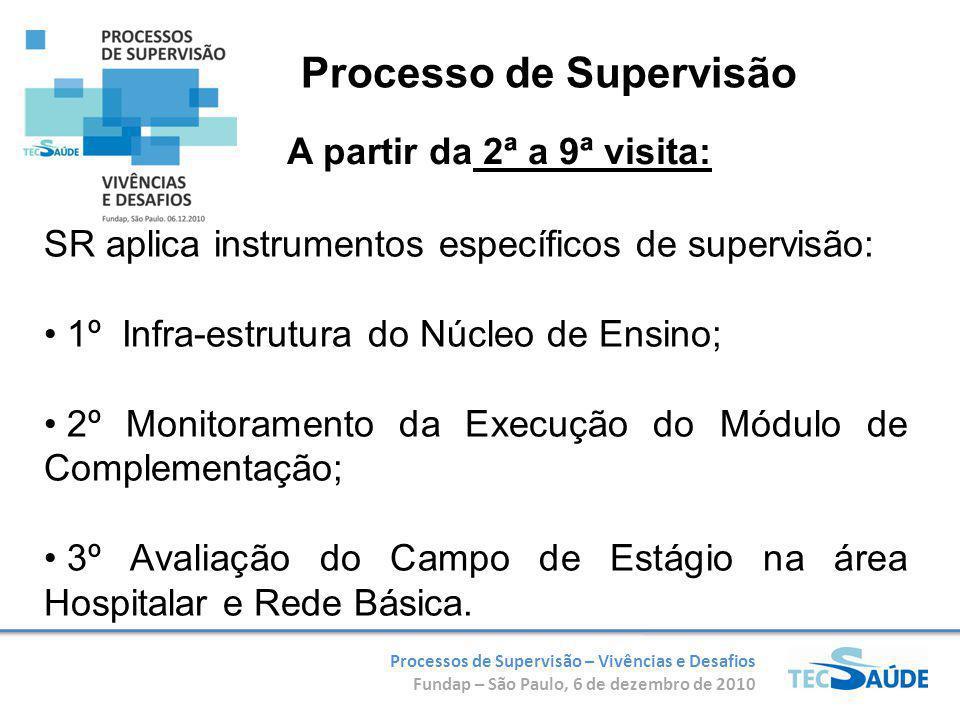 Processos de Supervisão – Vivências e Desafios Fundap – São Paulo, 6 de dezembro de 2010 SR aplica instrumentos específicos de supervisão: 1º Infra-es