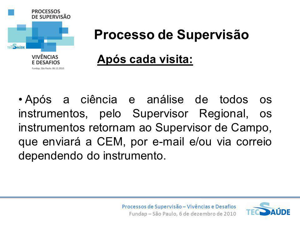 Processos de Supervisão – Vivências e Desafios Fundap – São Paulo, 6 de dezembro de 2010 Após a ciência e análise de todos os instrumentos, pelo Super