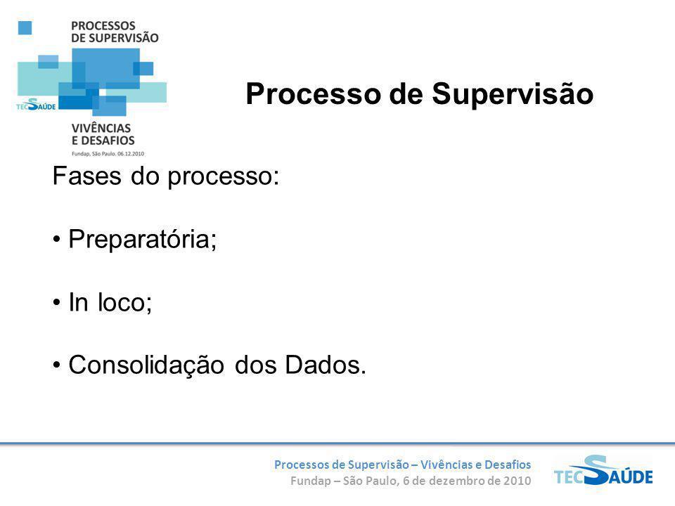 Processos de Supervisão – Vivências e Desafios Fundap – São Paulo, 6 de dezembro de 2010 Fases do processo: Preparatória; In loco; Consolidação dos Da
