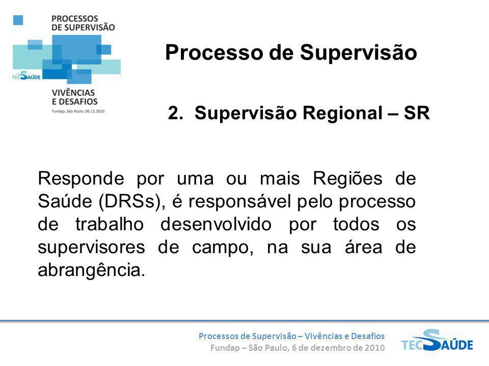 Processos de Supervisão – Vivências e Desafios Fundap – São Paulo, 6 de dezembro de 2010 2. Supervisão Regional – SR Processo de Supervisão Responde p
