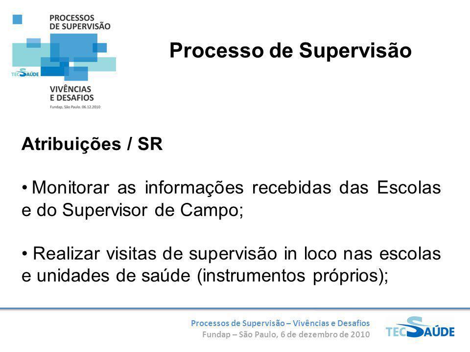 Processos de Supervisão – Vivências e Desafios Fundap – São Paulo, 6 de dezembro de 2010 Atribuições / SR Monitorar as informações recebidas das Escol