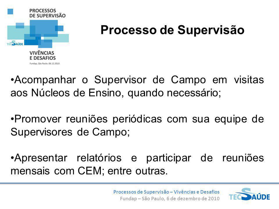 Processos de Supervisão – Vivências e Desafios Fundap – São Paulo, 6 de dezembro de 2010 Acompanhar o Supervisor de Campo em visitas aos Núcleos de En