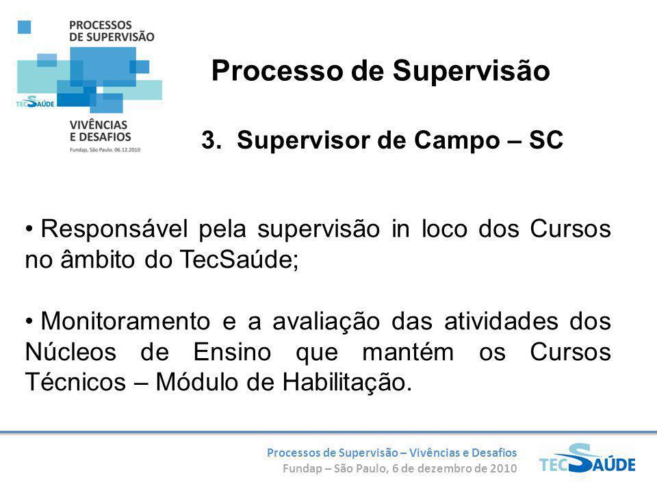Processos de Supervisão – Vivências e Desafios Fundap – São Paulo, 6 de dezembro de 2010 Responsável pela supervisão in loco dos Cursos no âmbito do T