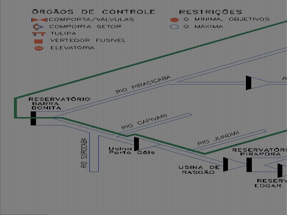 Comitês das Bacias Hidrográficas dos Rios Piracicaba, Capivari e Jundiaí 16