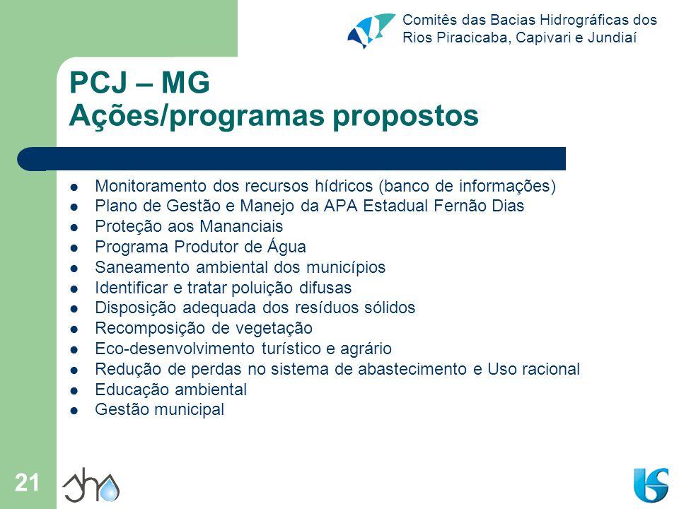 Comitês das Bacias Hidrográficas dos Rios Piracicaba, Capivari e Jundiaí 21 PCJ – MG Ações/programas propostos Monitoramento dos recursos hídricos (ba