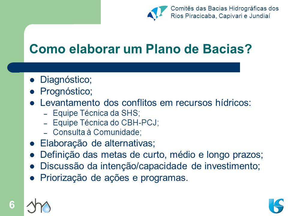Comitês das Bacias Hidrográficas dos Rios Piracicaba, Capivari e Jundiaí 6 Como elaborar um Plano de Bacias? Diagnóstico; Prognóstico; Levantamento do