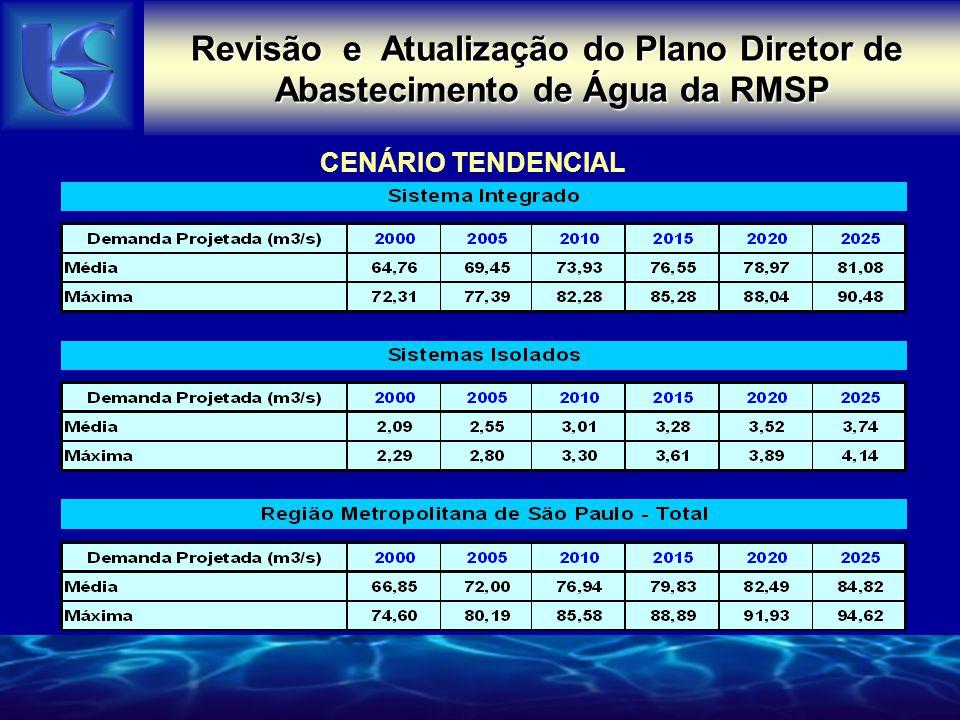 Revisão e Atualização do Plano Diretor de Abastecimento de Água da RMSP CENÁRIO TENDENCIAL