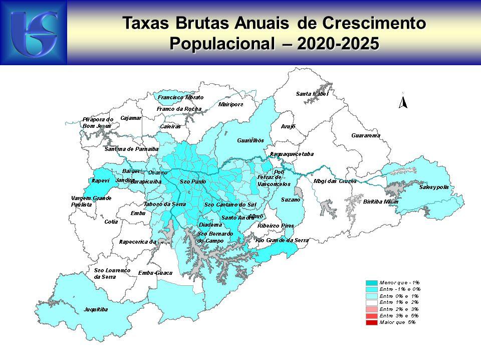 Taxas Brutas Anuais de Crescimento Populacional – 2020-2025