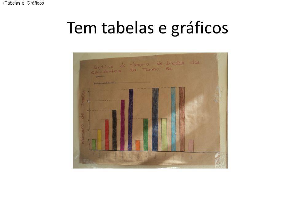 Tem tabelas e gráficos Tabelas e Gráficos