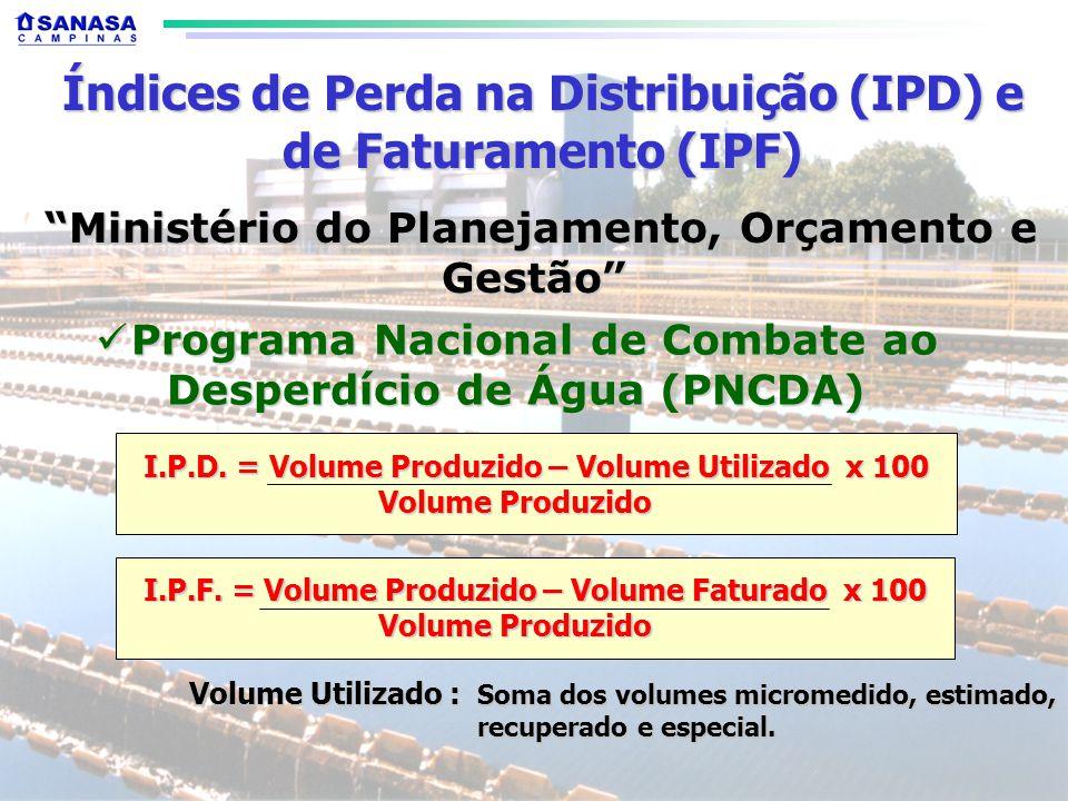 Índices de Perda na Distribuição (IPD) e de Faturamento (IPF) I.P.D.