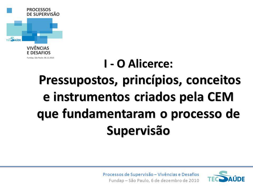 Processos de Supervisão – Vivências e Desafios Fundap – São Paulo, 6 de dezembro de 2010 I - O Alicerce: Pressupostos, princípios, conceitos e instrumentos criados pela CEM que fundamentaram o processo de Supervisão