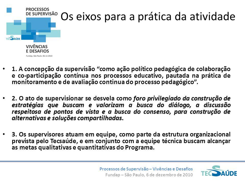 Processos de Supervisão – Vivências e Desafios Fundap – São Paulo, 6 de dezembro de 2010 Os eixos para a prática da atividade 1. A concepção da superv