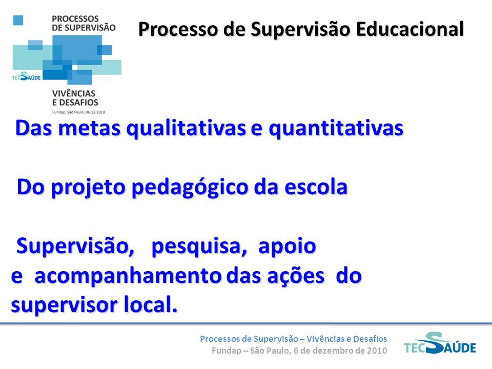 Processos de Supervisão – Vivências e Desafios Fundap – São Paulo, 6 de dezembro de 2010 Processo de Supervisão Educacional Das metas qualitativas e q