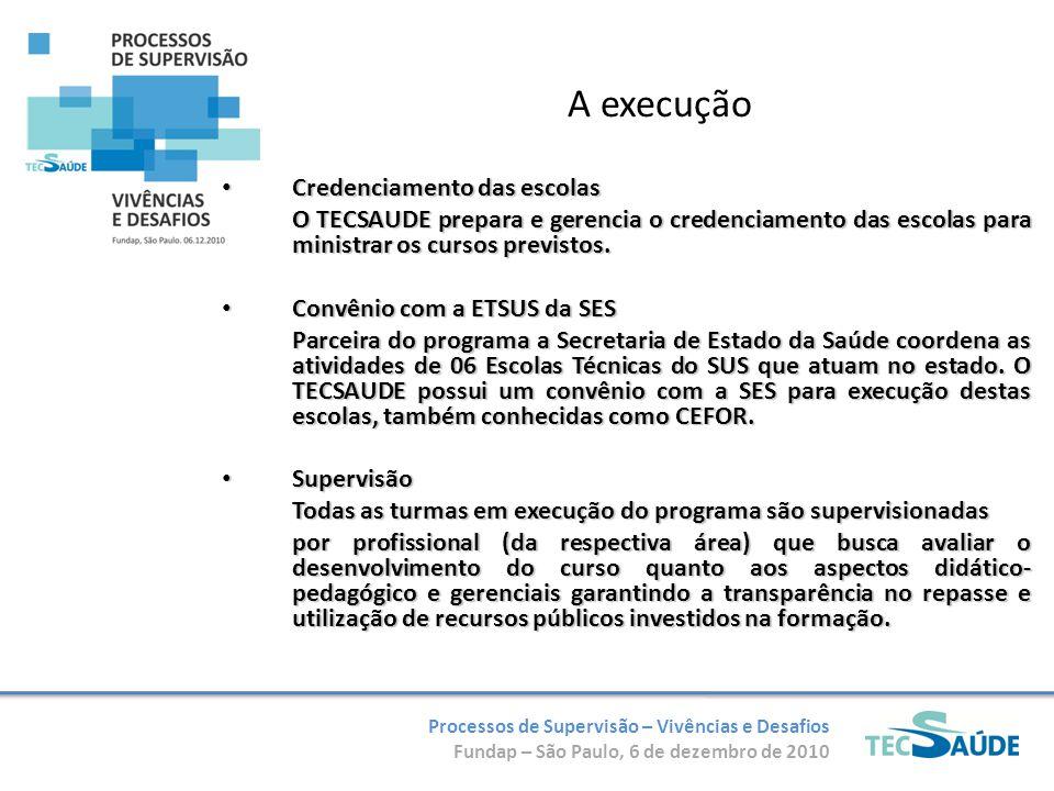 Processos de Supervisão – Vivências e Desafios Fundap – São Paulo, 6 de dezembro de 2010 A execução Credenciamento das escolas Credenciamento das escolas O TECSAUDE prepara e gerencia o credenciamento das escolas para ministrar os cursos previstos.