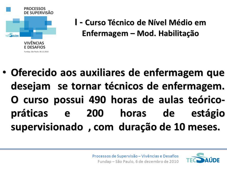 Processos de Supervisão – Vivências e Desafios Fundap – São Paulo, 6 de dezembro de 2010 I - Curso Técnico de Nível Médio em Enfermagem – Mod.