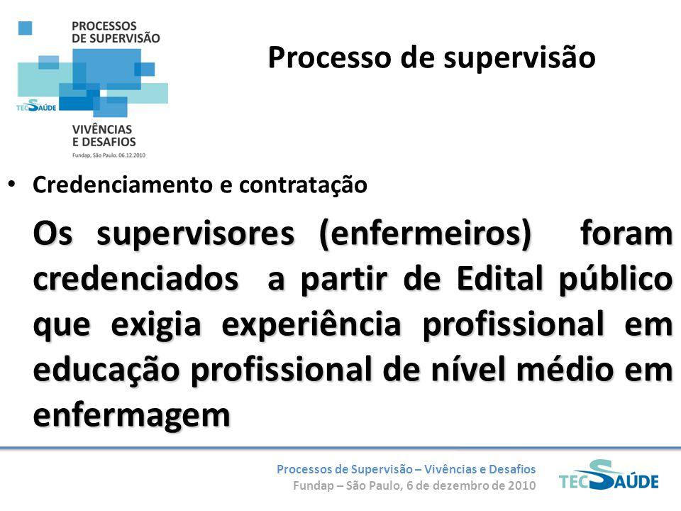 Processos de Supervisão – Vivências e Desafios Fundap – São Paulo, 6 de dezembro de 2010 Processo de supervisão Credenciamento e contratação Os supervisores (enfermeiros) foram credenciados a partir de Edital público que exigia experiência profissional em educação profissional de nível médio em enfermagem