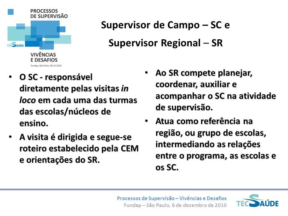 Processos de Supervisão – Vivências e Desafios Fundap – São Paulo, 6 de dezembro de 2010 Supervisor de Campo – SC e Supervisor Regional – SR O SC - responsável diretamente pelas visitas in loco em cada uma das turmas das escolas/núcleos de ensino.