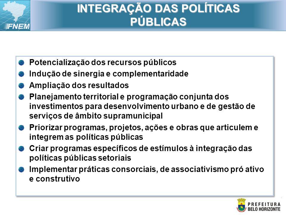 Potencialização dos recursos públicos Indução de sinergia e complementaridade Ampliação dos resultados Planejamento territorial e programação conjunta
