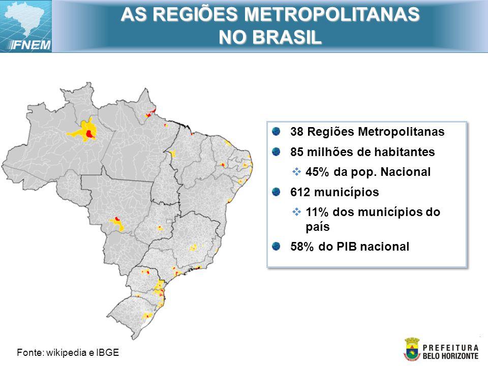 38 Regiões Metropolitanas 85 milhões de habitantes 45% da pop. Nacional 612 municípios 11% dos municípios do país 58% do PIB nacional 38 Regiões Metro
