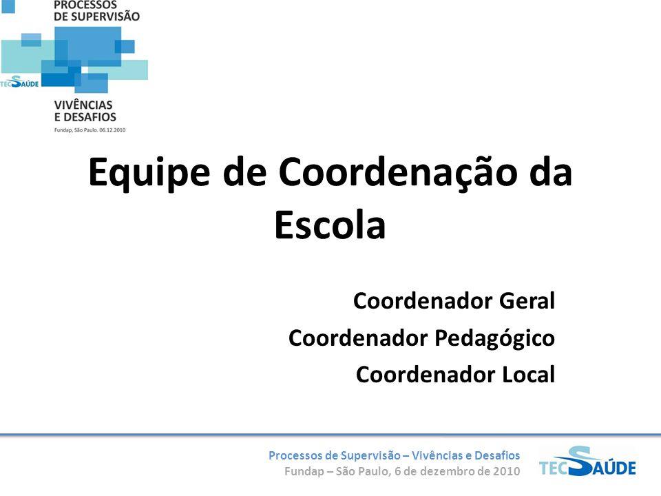Processos de Supervisão – Vivências e Desafios Fundap – São Paulo, 6 de dezembro de 2010 Equipe de Coordenação da Escola Coordenador Geral Coordenador
