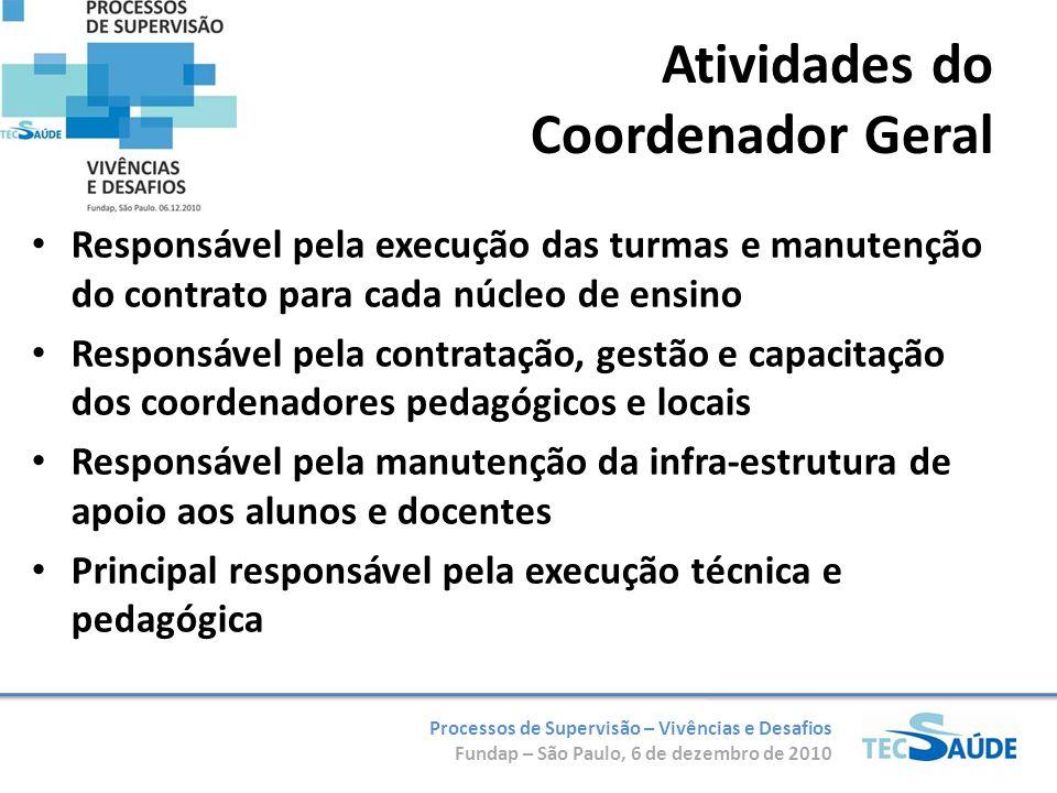 Processos de Supervisão – Vivências e Desafios Fundap – São Paulo, 6 de dezembro de 2010 Responsável pela execução das turmas e manutenção do contrato