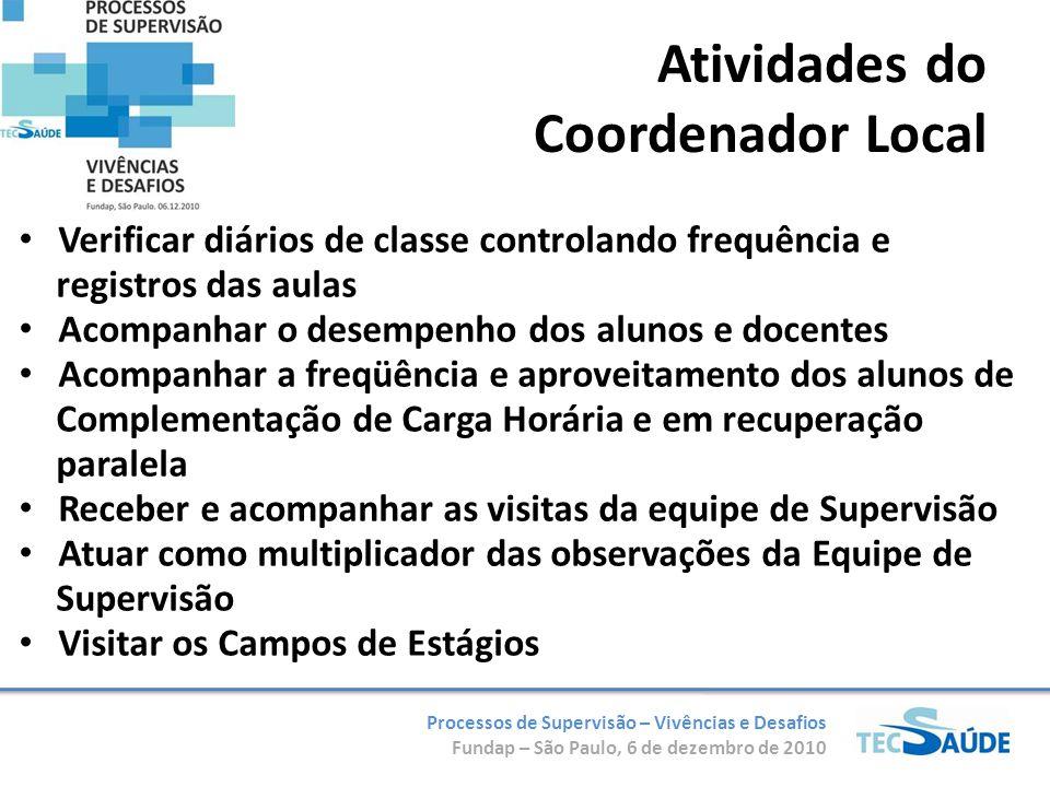 Processos de Supervisão – Vivências e Desafios Fundap – São Paulo, 6 de dezembro de 2010 Verificar diários de classe controlando frequência e registro