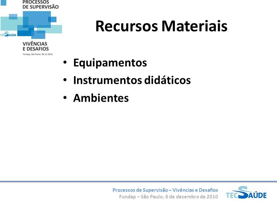 Processos de Supervisão – Vivências e Desafios Fundap – São Paulo, 6 de dezembro de 2010 Recursos Materiais Equipamentos Instrumentos didáticos Ambien