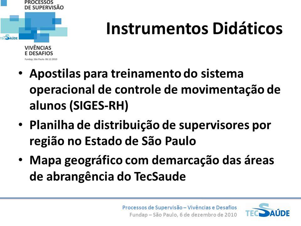 Processos de Supervisão – Vivências e Desafios Fundap – São Paulo, 6 de dezembro de 2010 Instrumentos Didáticos Apostilas para treinamento do sistema