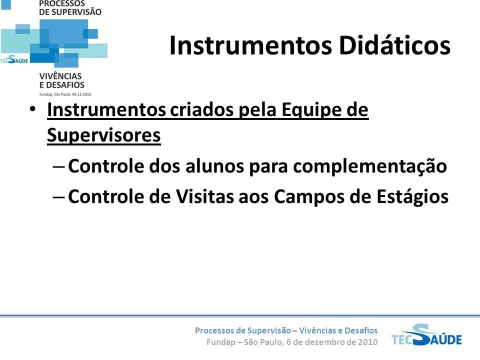 Processos de Supervisão – Vivências e Desafios Fundap – São Paulo, 6 de dezembro de 2010 Instrumentos Didáticos Instrumentos criados pela Equipe de Supervisores – Controle dos alunos para complementação – Controle de Visitas aos Campos de Estágios
