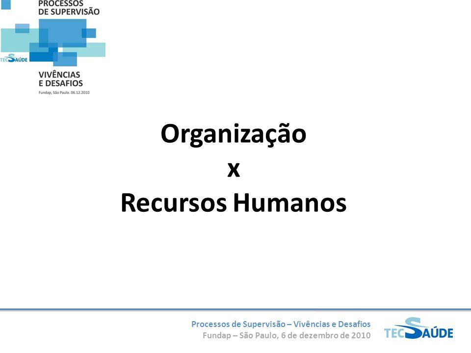 Processos de Supervisão – Vivências e Desafios Fundap – São Paulo, 6 de dezembro de 2010 Organização x Recursos Humanos